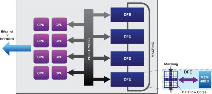 ArchitectureMPC-C