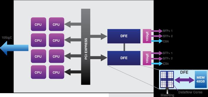 ArchitectureMPC-N